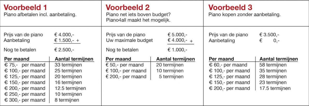 piano-afbetalen-voorbeelden