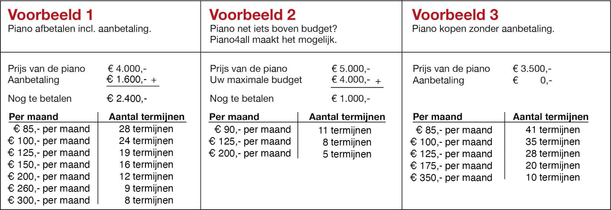Piano afbetalen